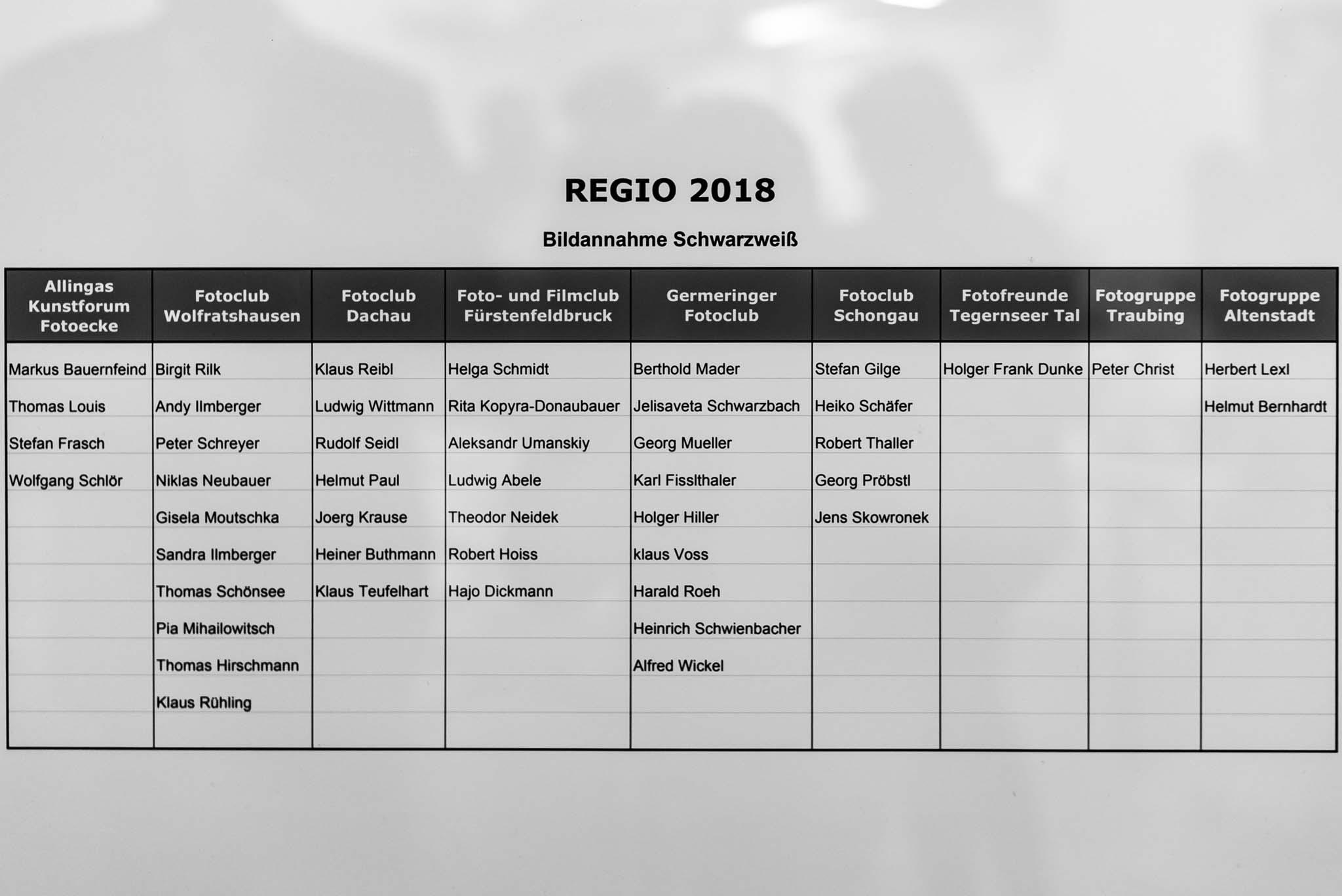 FFB Regio 2018 Vernisage-00055