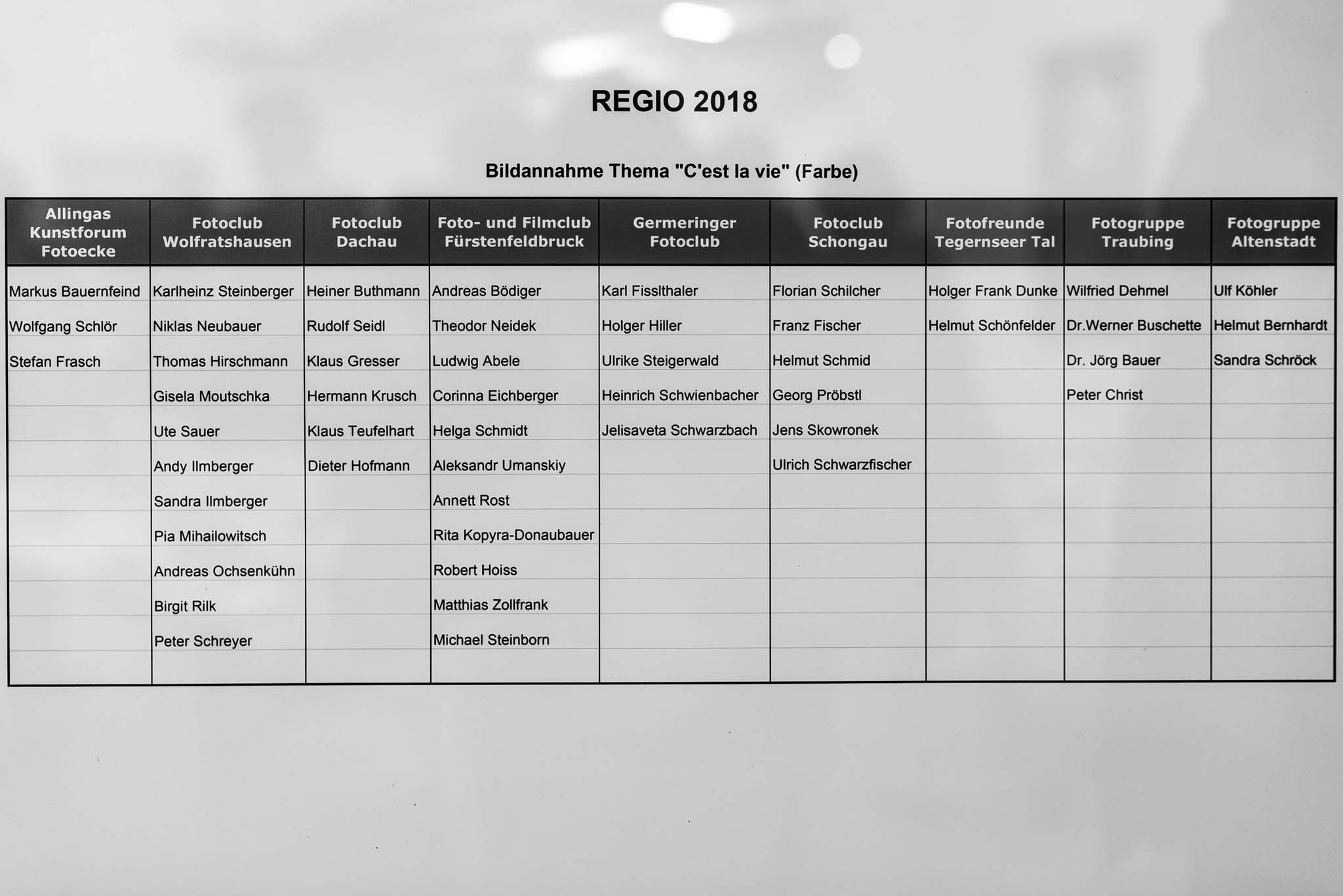 FFB Regio 2018 Vernisage-00056